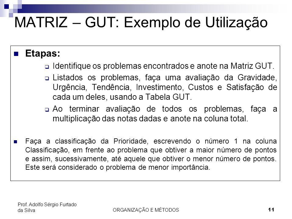 MATRIZ – GUT: Exemplo de Utilização