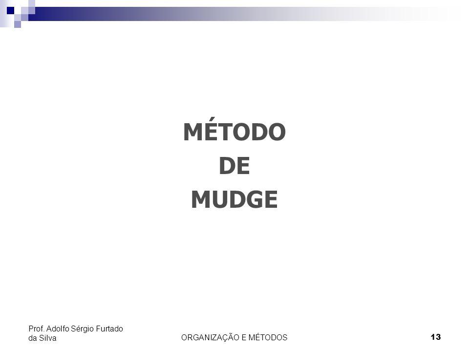 MÉTODO DE MUDGE Prof. Adolfo Sérgio Furtado da Silva