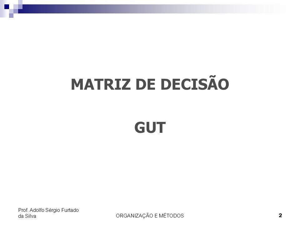 MATRIZ DE DECISÃO GUT Prof. Adolfo Sérgio Furtado da Silva