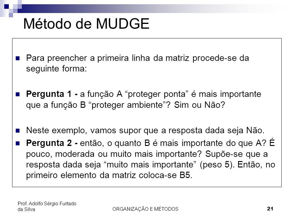 Método de MUDGE Para preencher a primeira linha da matriz procede-se da seguinte forma: