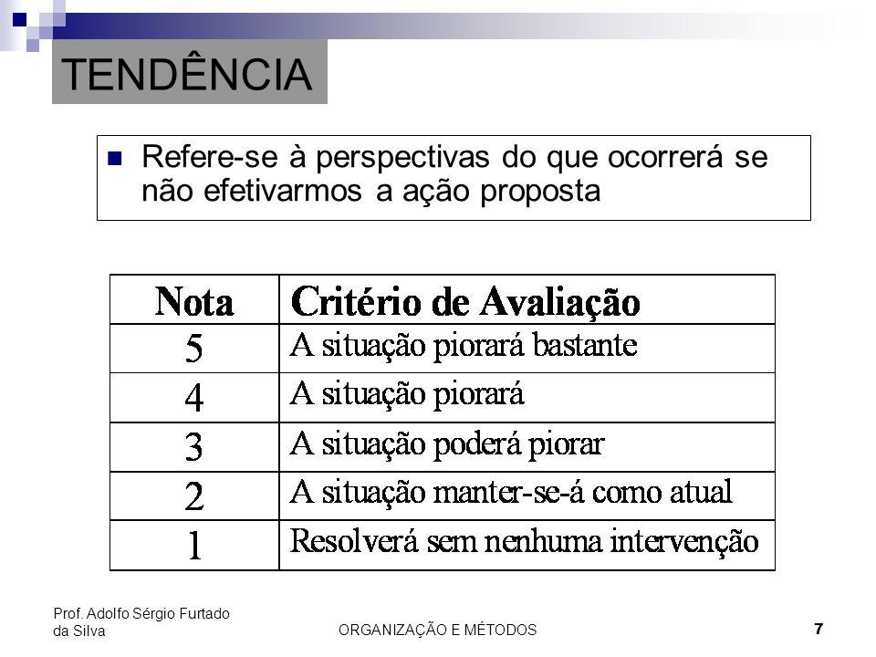 TENDÊNCIA Refere-se à perspectivas do que ocorrerá se não efetivarmos a ação proposta. Prof. Adolfo Sérgio Furtado da Silva.
