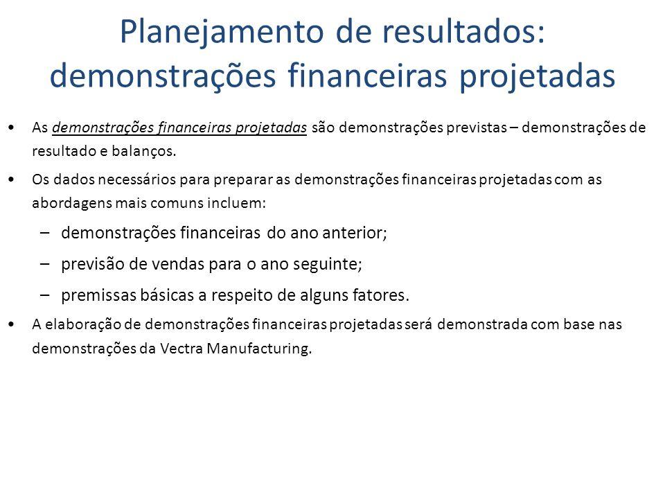 Planejamento de resultados: demonstrações financeiras projetadas