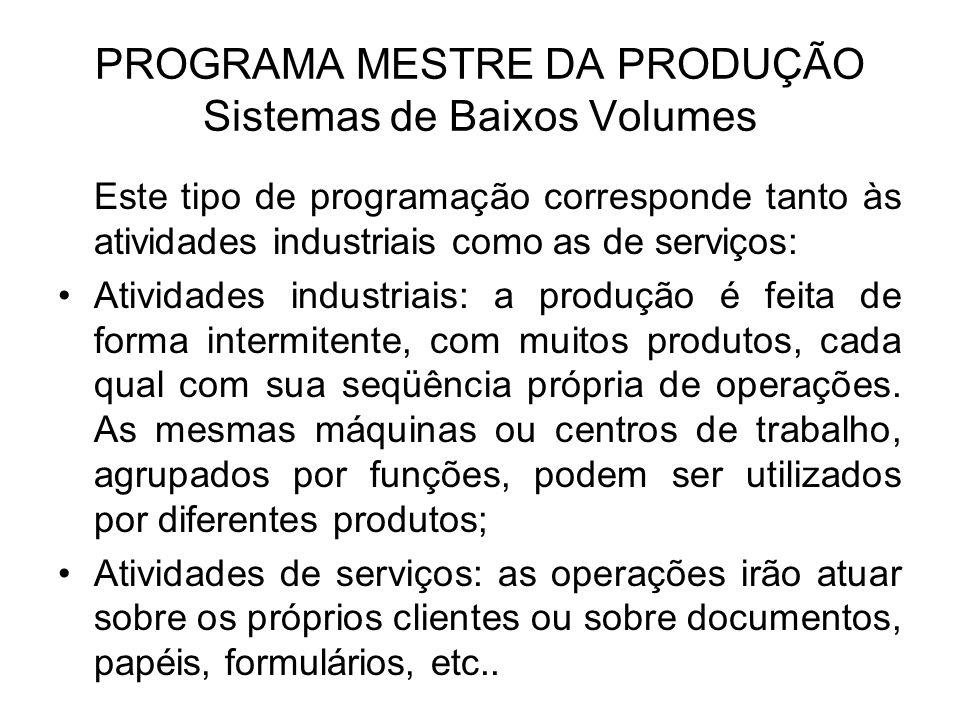 PROGRAMA MESTRE DA PRODUÇÃO Sistemas de Baixos Volumes