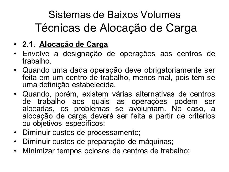 Sistemas de Baixos Volumes Técnicas de Alocação de Carga