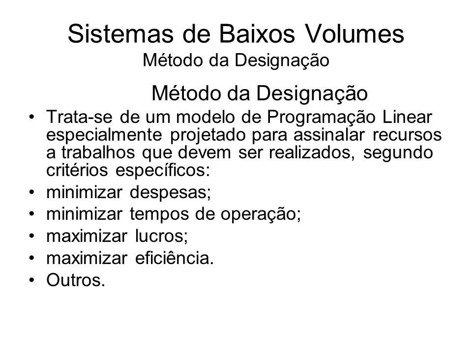 Sistemas de Baixos Volumes Método da Designação