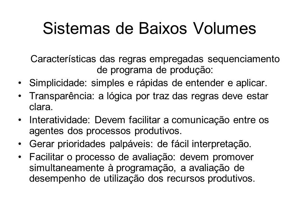 Sistemas de Baixos Volumes