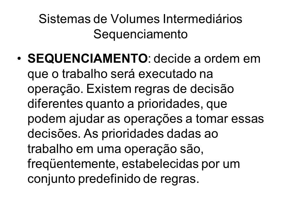 Sistemas de Volumes Intermediários Sequenciamento