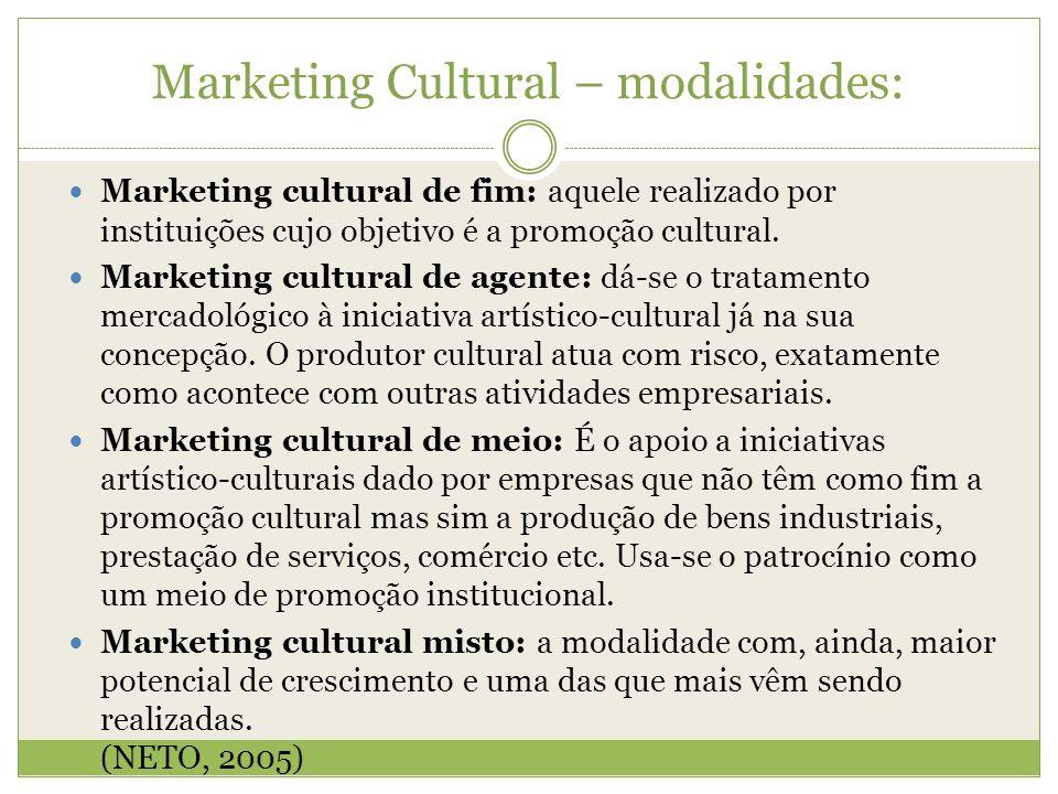 Marketing Cultural – modalidades: