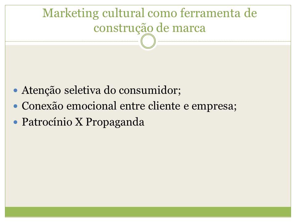 Marketing cultural como ferramenta de construção de marca
