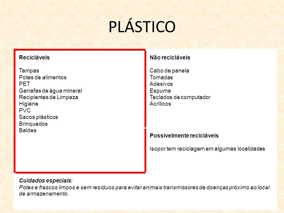 PLÁSTICO Recicláveis Tampas Potes de alimentos PET