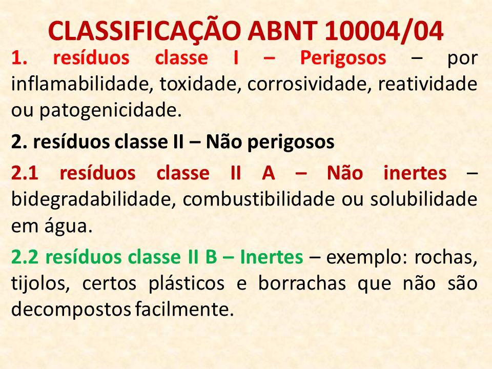 CLASSIFICAÇÃO ABNT 10004/04