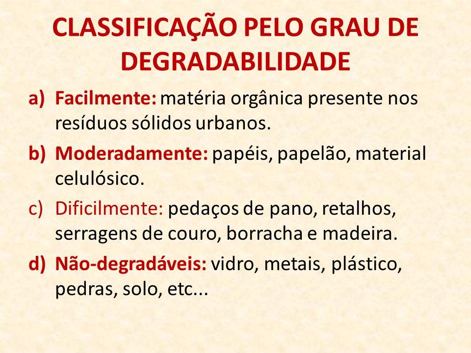 CLASSIFICAÇÃO PELO GRAU DE DEGRADABILIDADE