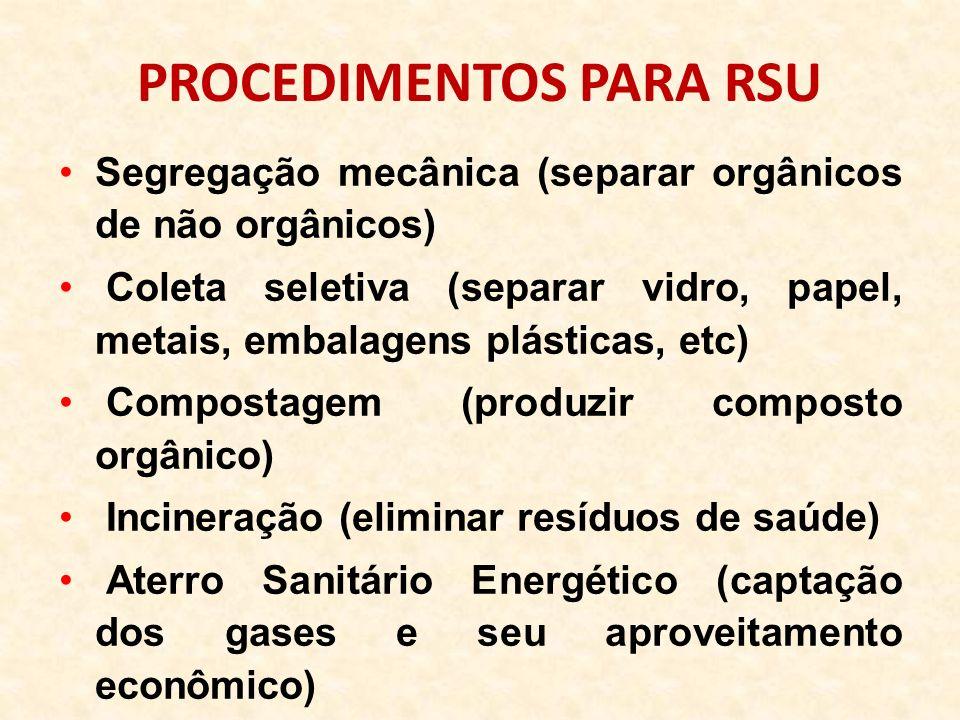 PROCEDIMENTOS PARA RSU