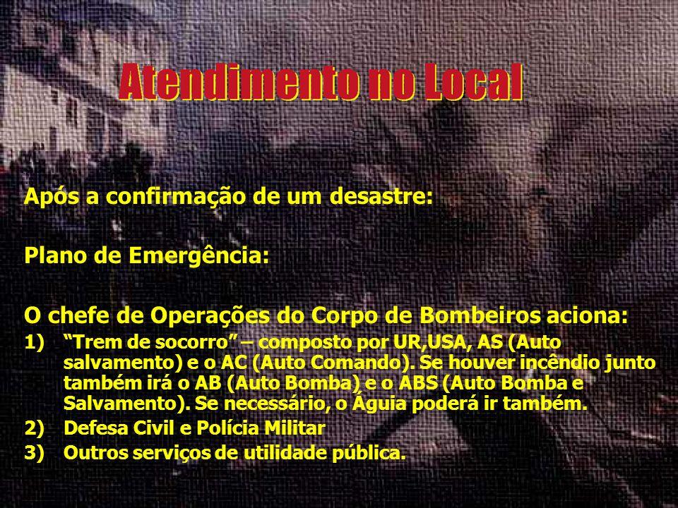 Após a confirmação de um desastre: Plano de Emergência:
