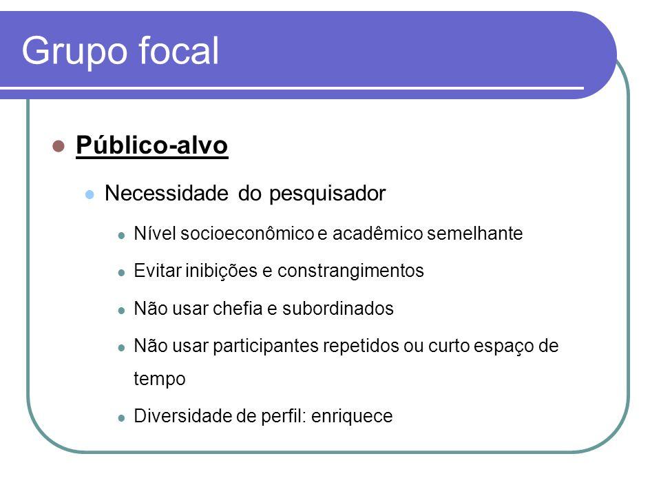 Grupo focal Público-alvo Necessidade do pesquisador