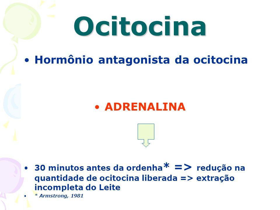 Ocitocina Hormônio antagonista da ocitocina ADRENALINA