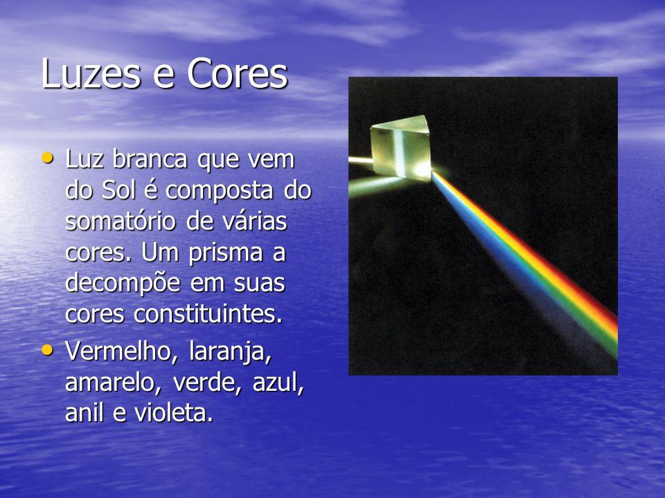 Luzes e Cores Luz branca que vem do Sol é composta do somatório de várias cores. Um prisma a decompõe em suas cores constituintes.