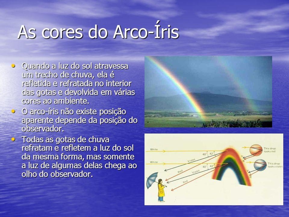 As cores do Arco-Íris