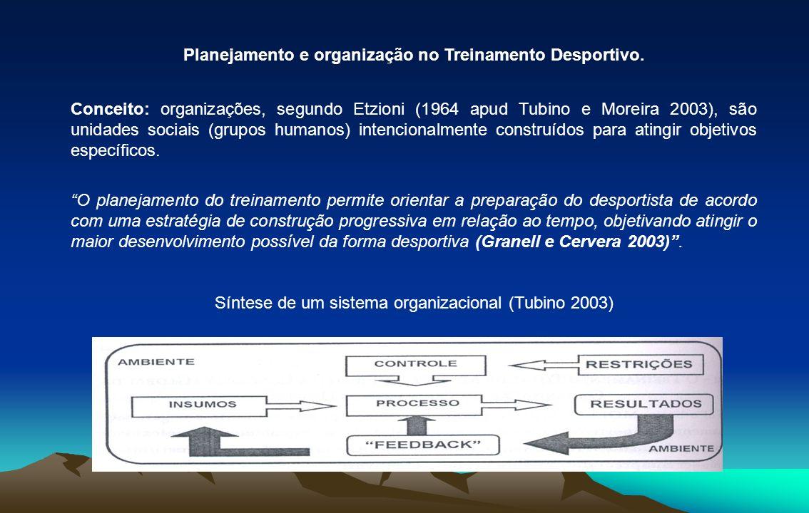 Planejamento e organização no Treinamento Desportivo.