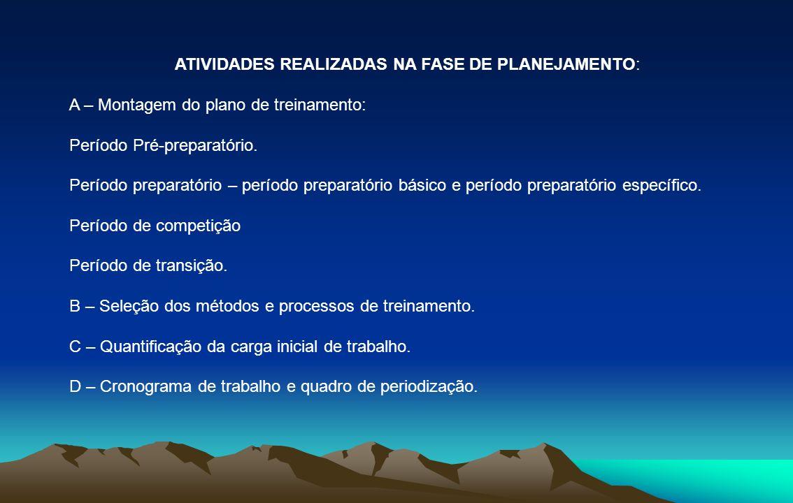 ATIVIDADES REALIZADAS NA FASE DE PLANEJAMENTO: