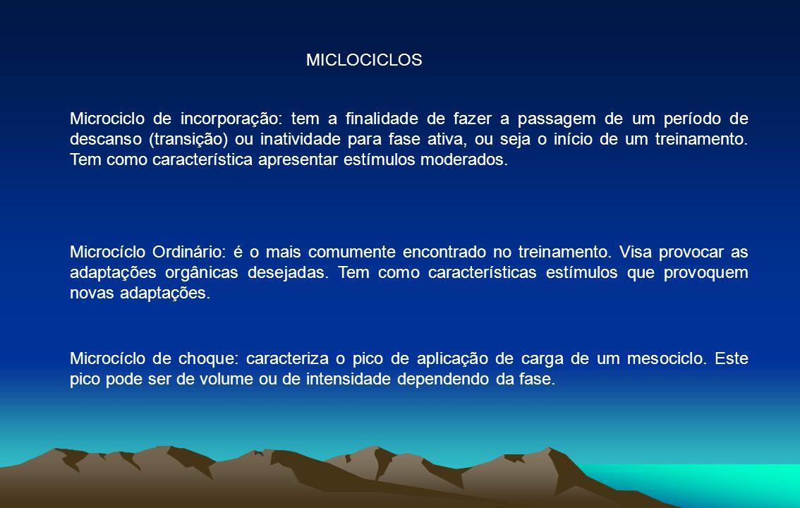 MICLOCICLOS