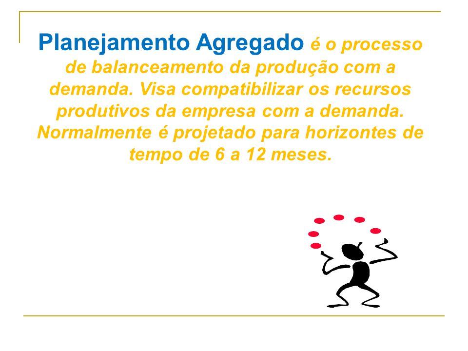 Planejamento Agregado é o processo de balanceamento da produção com a demanda.