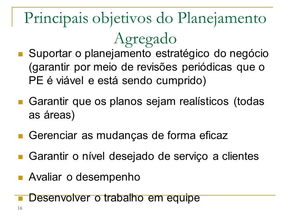 Principais objetivos do Planejamento Agregado