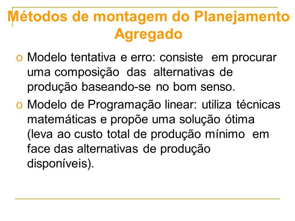 Métodos de montagem do Planejamento Agregado