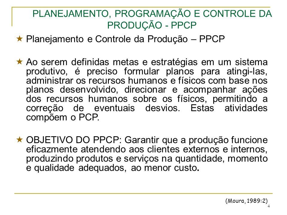 PLANEJAMENTO, PROGRAMAÇÃO E CONTROLE DA PRODUÇÃO - PPCP