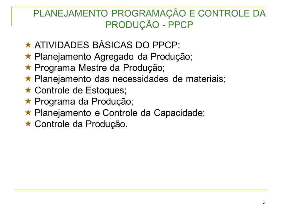 PLANEJAMENTO PROGRAMAÇÃO E CONTROLE DA PRODUÇÃO - PPCP