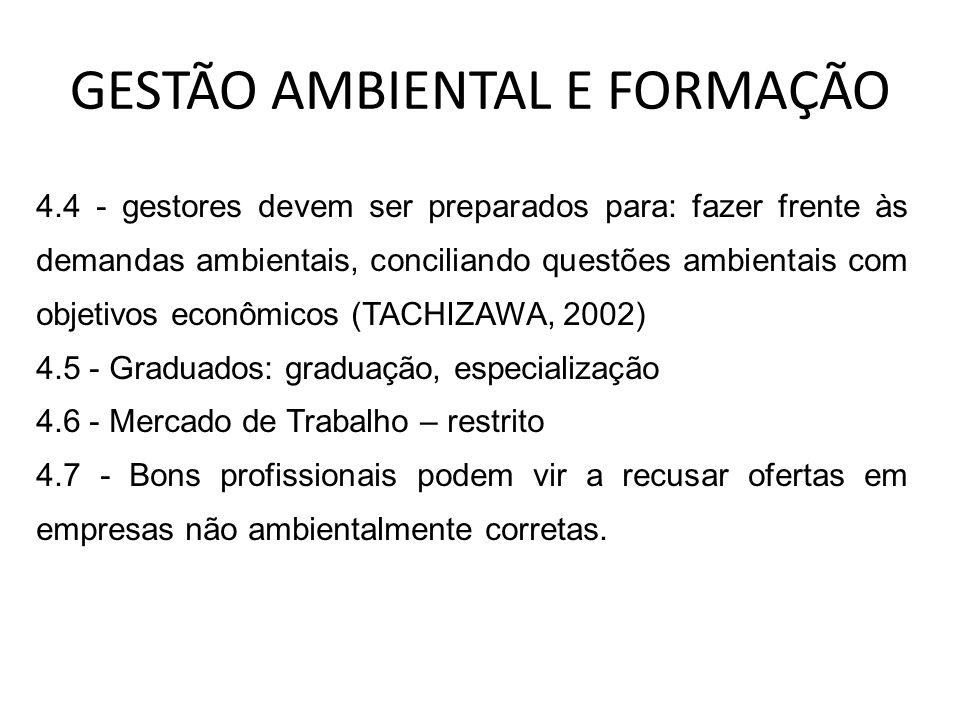 GESTÃO AMBIENTAL E FORMAÇÃO