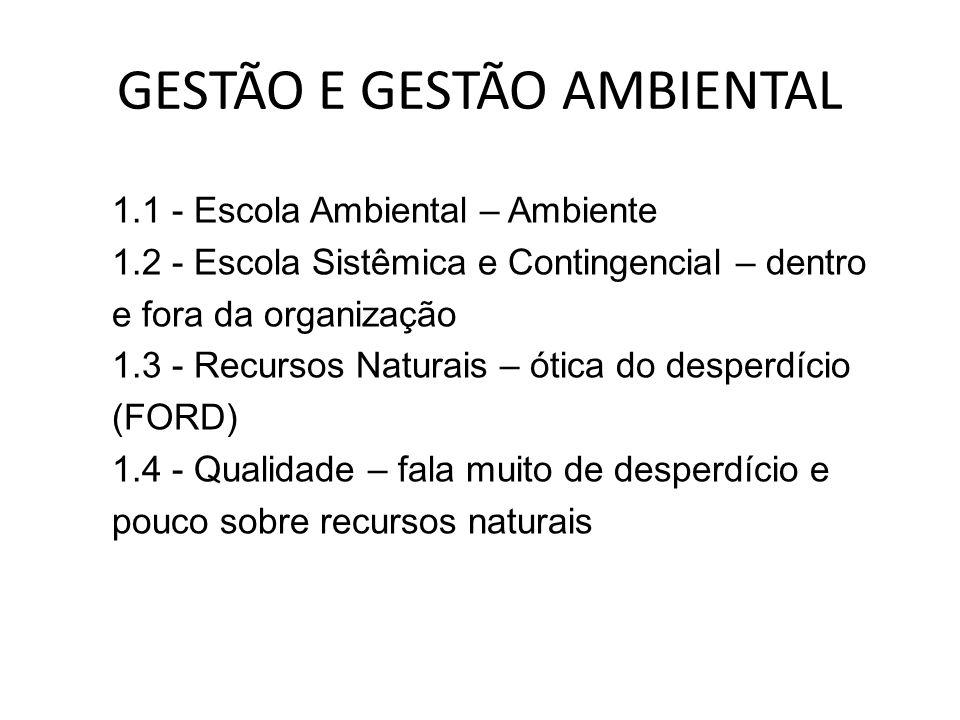 GESTÃO E GESTÃO AMBIENTAL