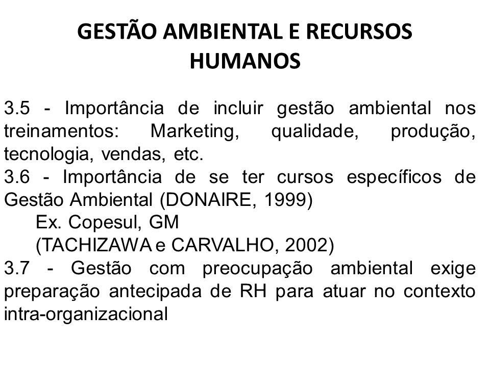 GESTÃO AMBIENTAL E RECURSOS HUMANOS