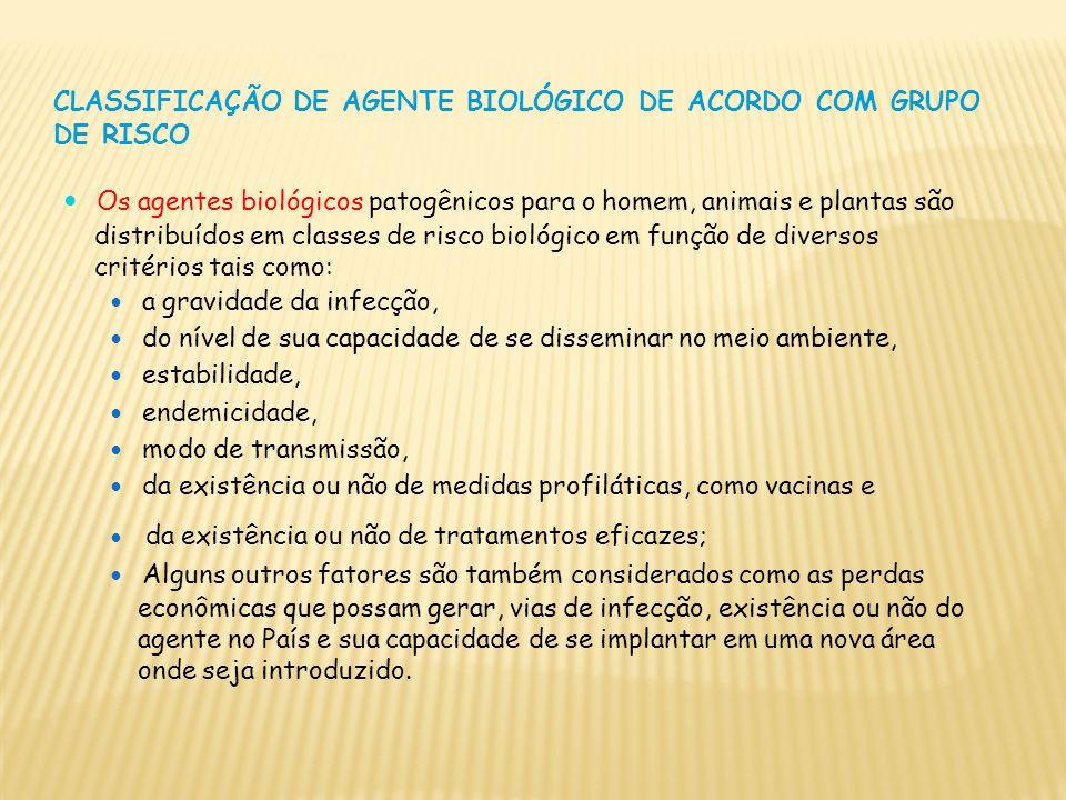 CLASSIFICAÇÃO DE AGENTE BIOLÓGICO DE ACORDO COM GRUPO DE RISCO
