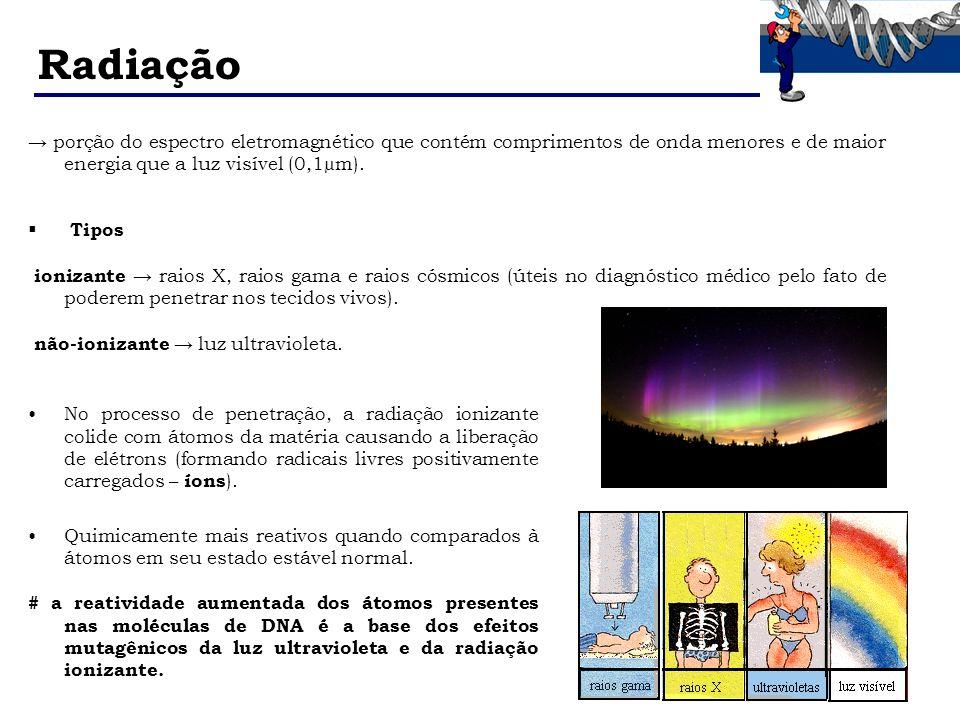 Radiação → porção do espectro eletromagnético que contém comprimentos de onda menores e de maior energia que a luz visível (0,1µm).
