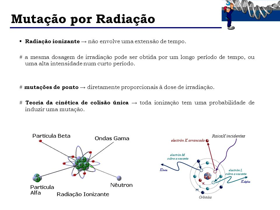 Mutação por RadiaçãoRadiação ionizante → não envolve uma extensão de tempo.