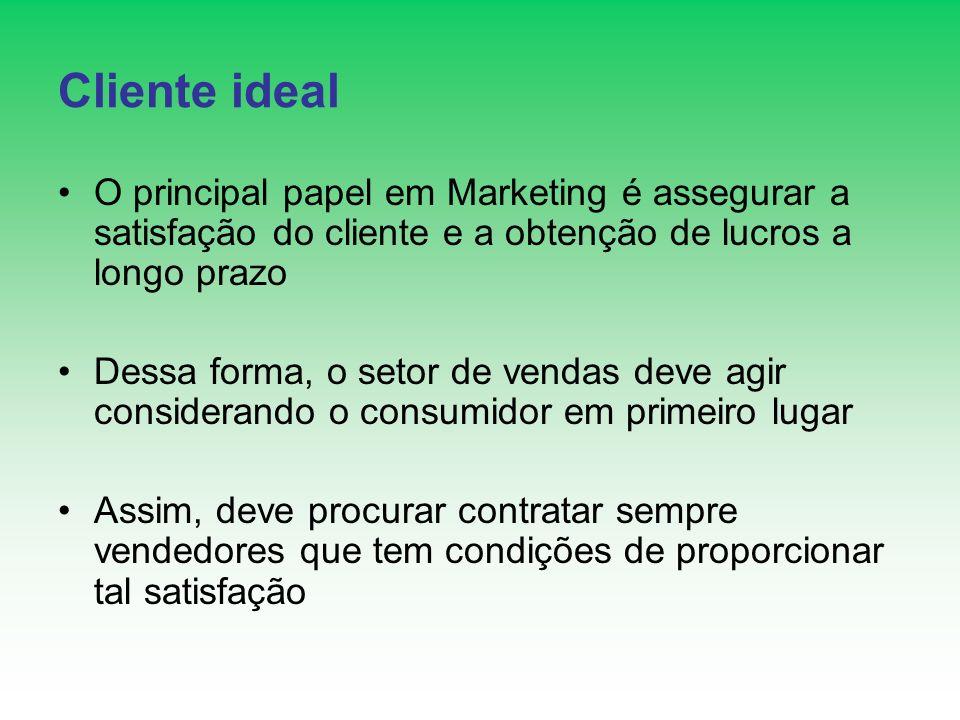 Cliente ideal O principal papel em Marketing é assegurar a satisfação do cliente e a obtenção de lucros a longo prazo.