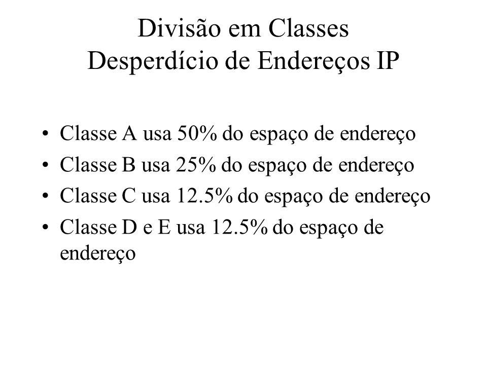 Divisão em Classes Desperdício de Endereços IP