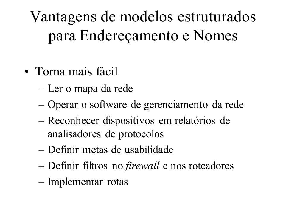 Vantagens de modelos estruturados para Endereçamento e Nomes