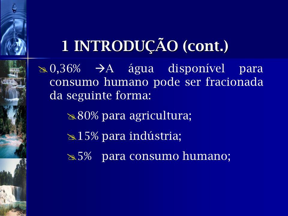 1 INTRODUÇÃO (cont.) 0,36% A água disponível para consumo humano pode ser fracionada da seguinte forma:
