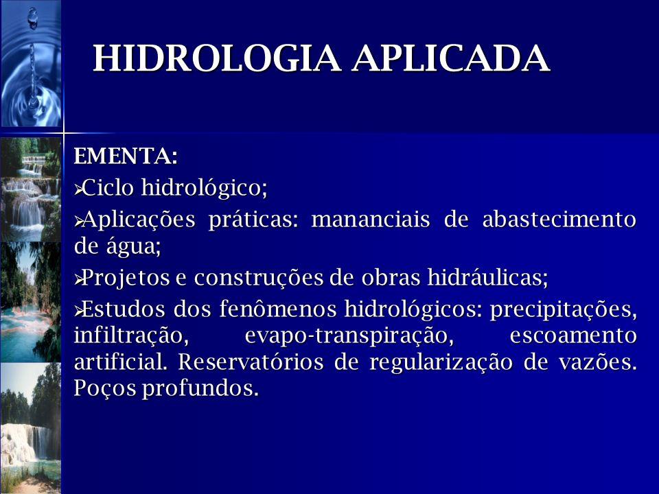 HIDROLOGIA APLICADA EMENTA: Ciclo hidrológico;