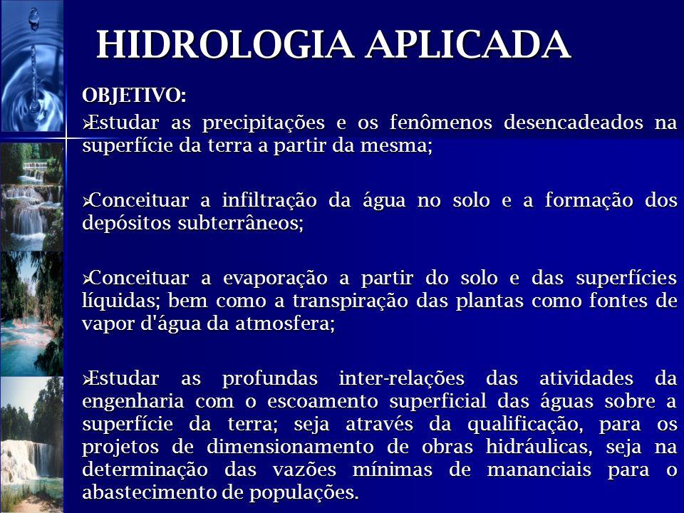 HIDROLOGIA APLICADA OBJETIVO: