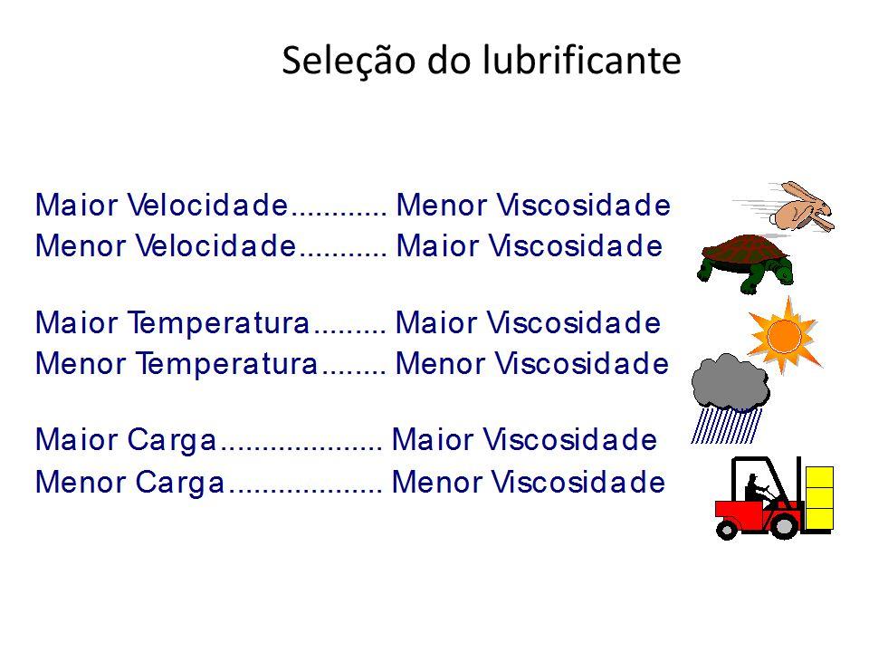 Seleção do lubrificante