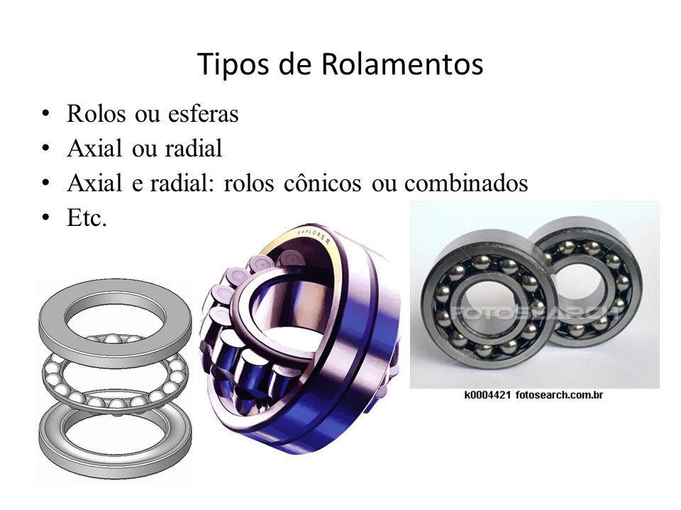 Tipos de Rolamentos Rolos ou esferas Axial ou radial