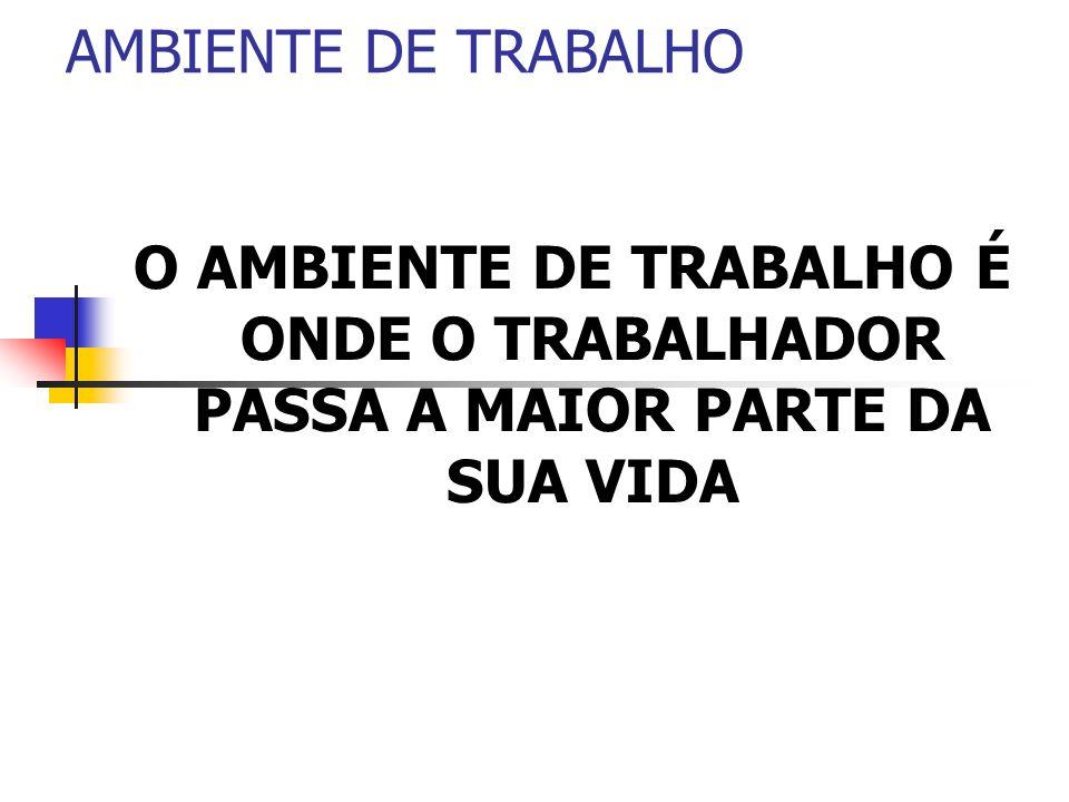 AMBIENTE DE TRABALHO O AMBIENTE DE TRABALHO É ONDE O TRABALHADOR PASSA A MAIOR PARTE DA SUA VIDA