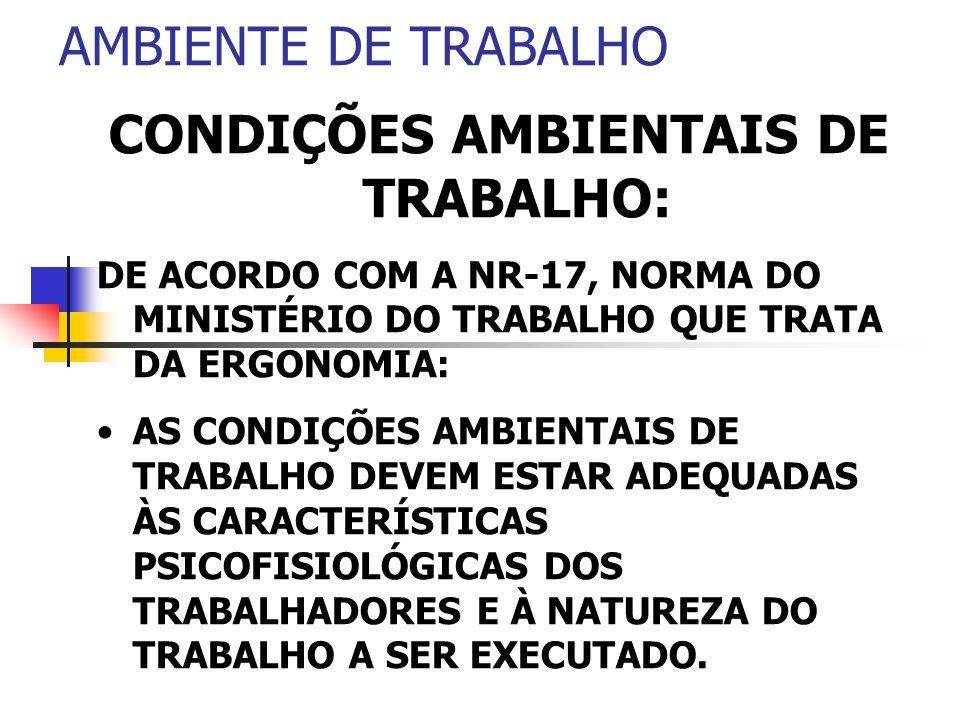 CONDIÇÕES AMBIENTAIS DE TRABALHO: