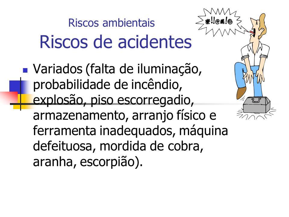 Riscos ambientais Riscos de acidentes