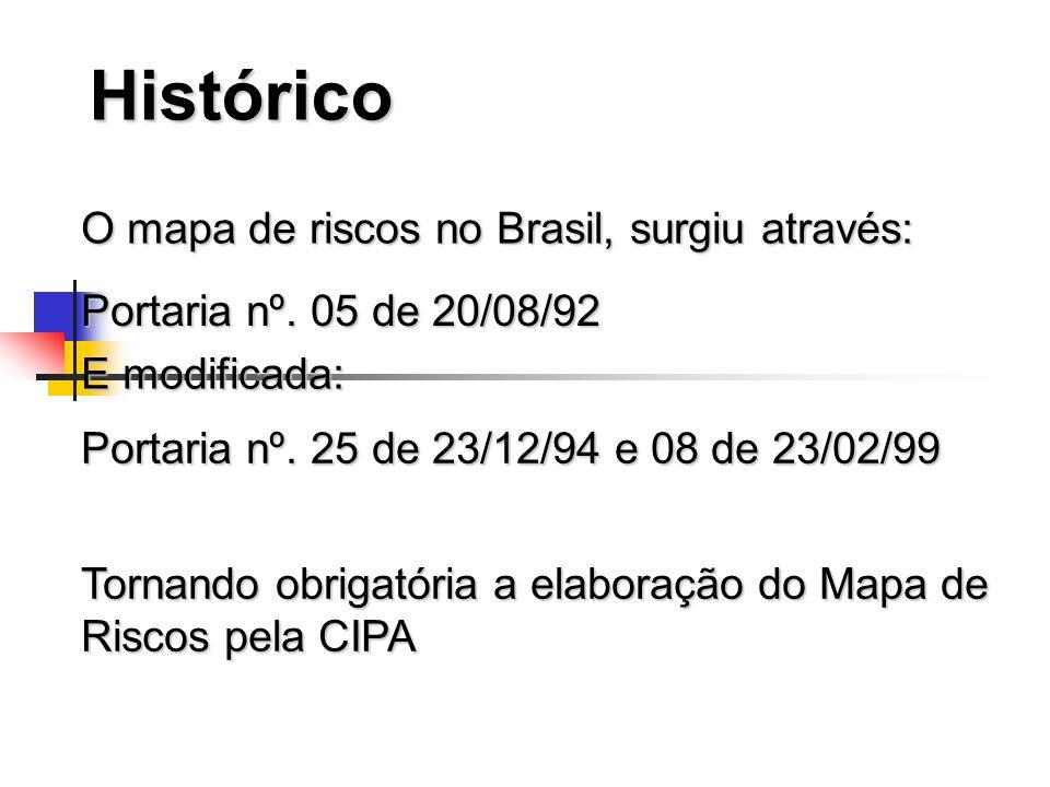 Histórico O mapa de riscos no Brasil, surgiu através: