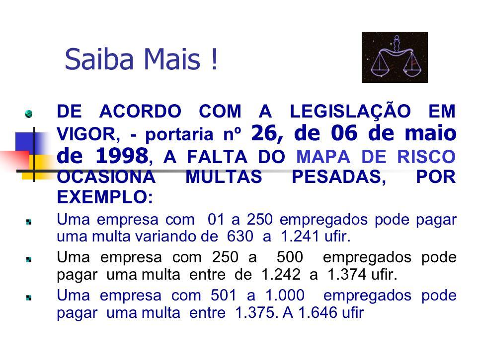 Saiba Mais !