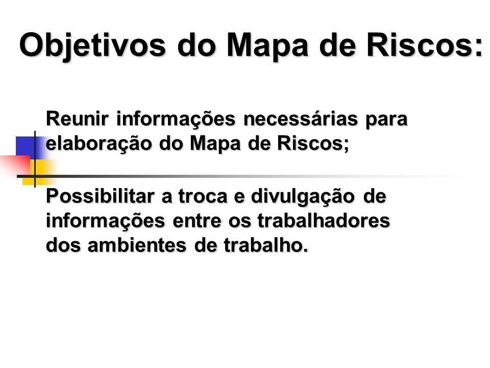 Objetivos do Mapa de Riscos: